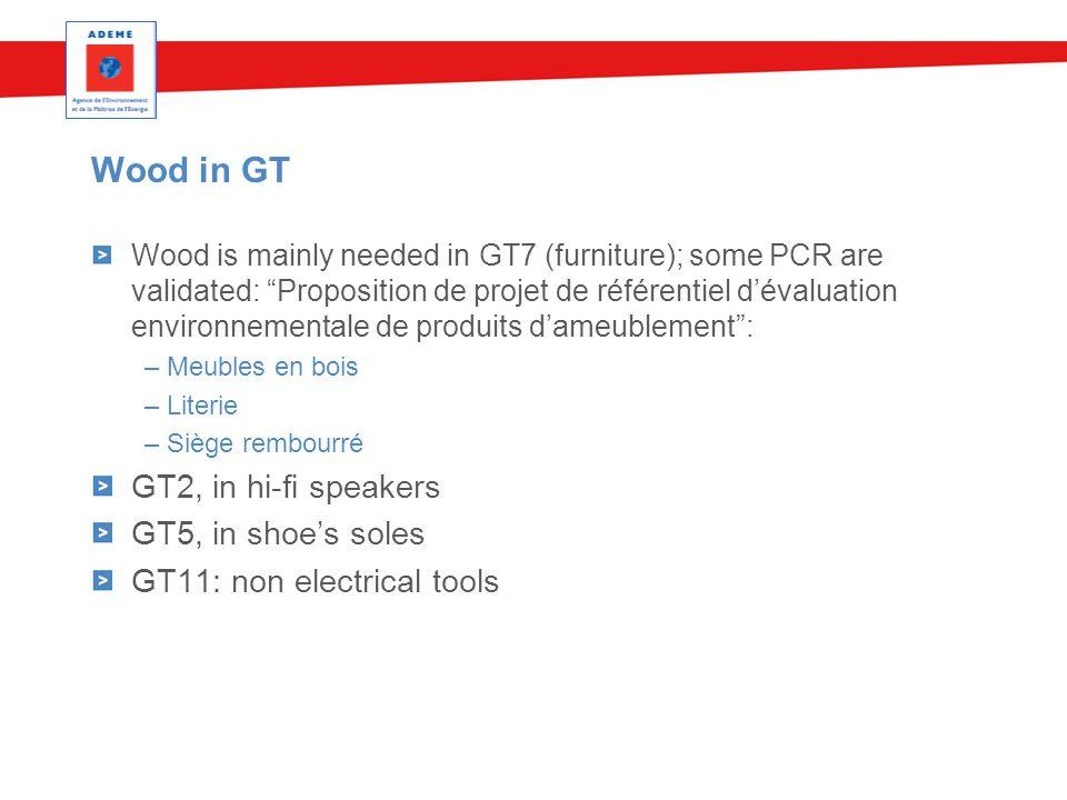 Wood in GT Wood is mainly needed in GT7 (furniture); some PCR are validated: Proposition de projet de référentiel d'évaluation environnementale de produits d'ameublement : – Meubles en bois – Literie – Siège rembourré GT2, in hi-fi speakers GT5, in shoe's soles GT11: non electrical tools