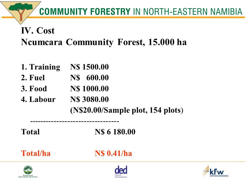 IV. Cost Ncumcara Community Forest, 15.000 ha 1. Training N$ 1500.00 2.