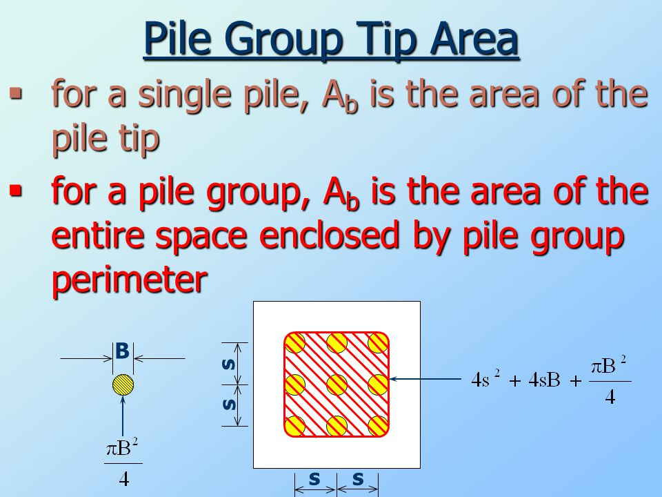 Pile Group Tip Area ffffor a single pile, Ab is the area of the pile tip ffffor a pile group, Ab is the area of the entire space enclosed by pile group perimeter s s s s B
