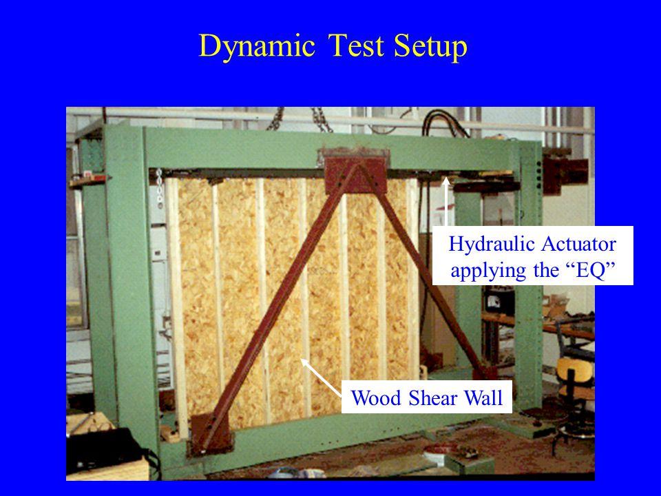 Dynamic Test Setup Wood Shear Wall Hydraulic Actuator applying the EQ