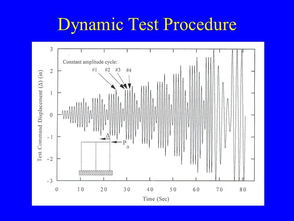 Dynamic Test Procedure