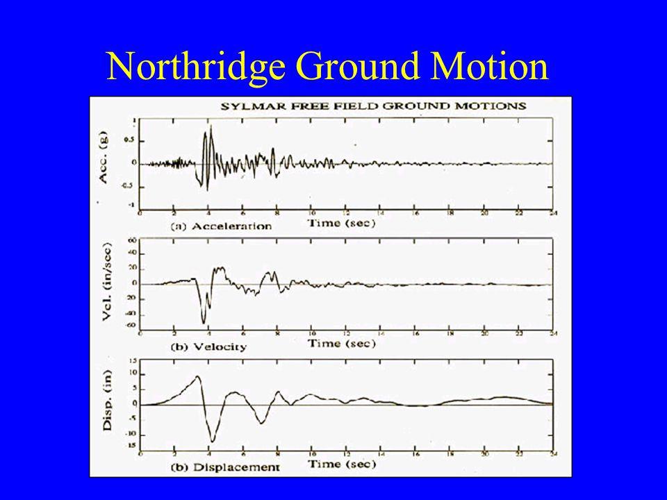 Northridge Ground Motion