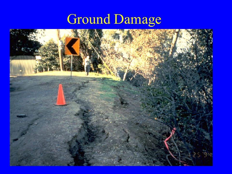Ground Damage