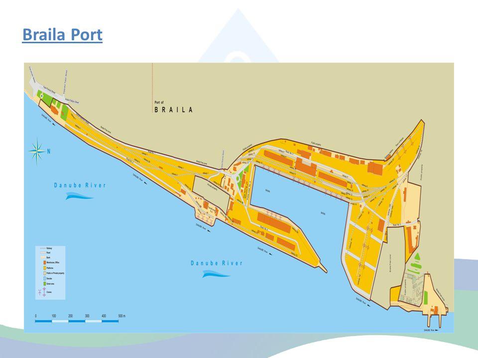 Braila Port