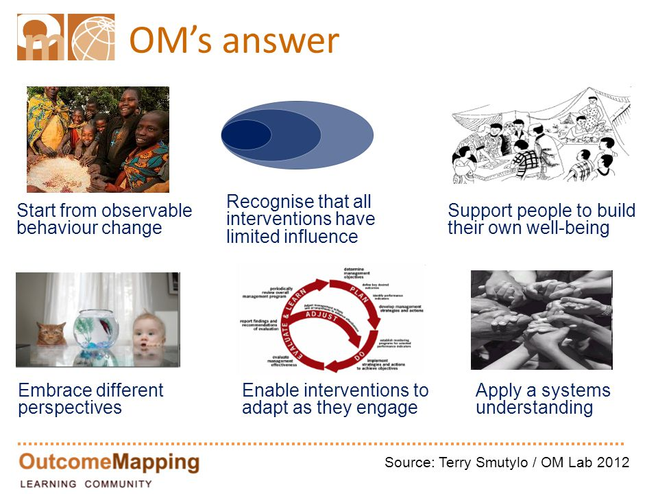 OM's answer Source: Terry Smutylo / OM Lab 2012 Support people to build their own well-being Enable interventions to adapt as they engage Apply a syst