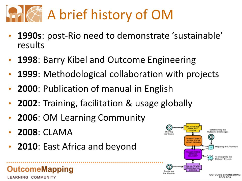 A brief history of OM 1990s: post-Rio need to demonstrate 'sustainable' results 1998: Barry Kibel and Outcome Engineering 1999: Methodological collabo