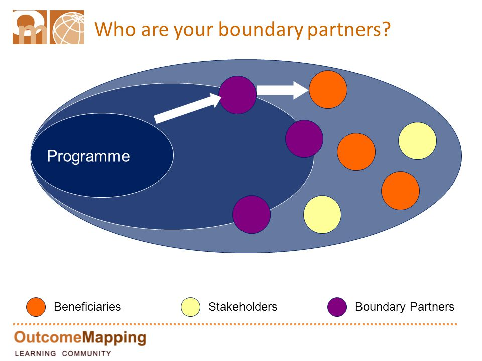Who are your boundary partners Programme BeneficiariesStakeholdersBoundary Partners