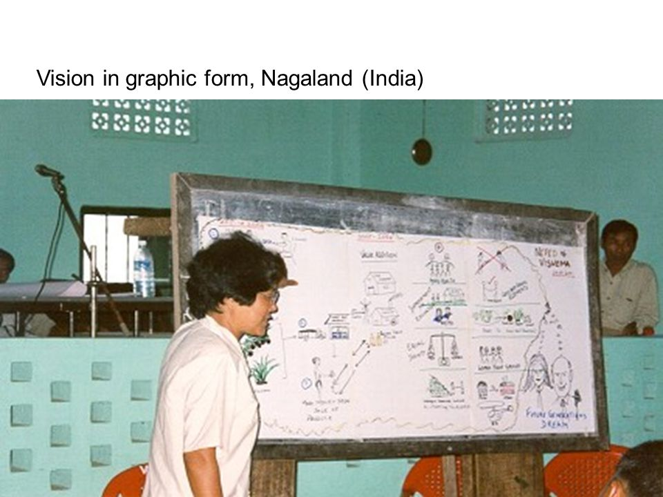 33 Vision in graphic form, Nagaland (India)