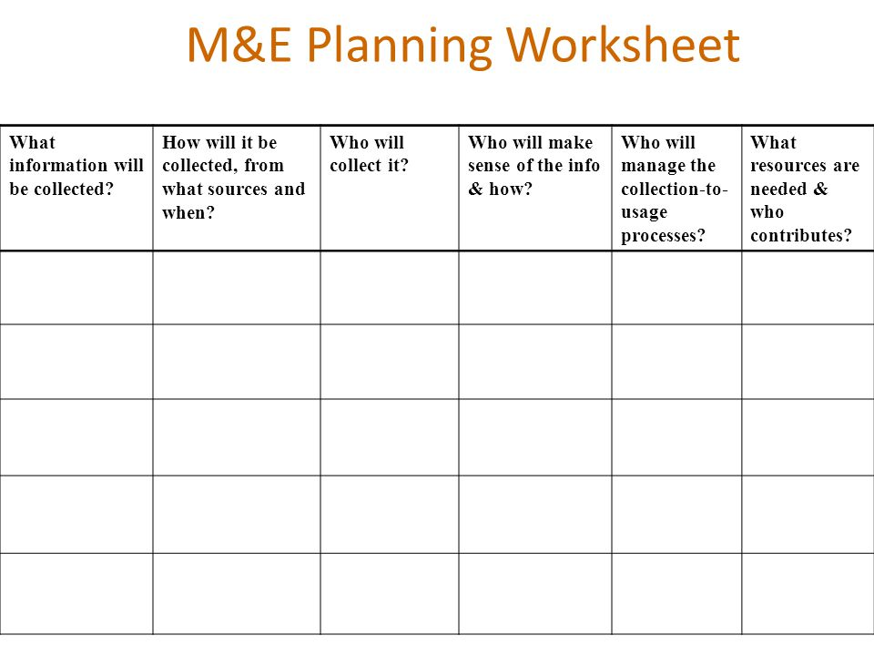 M&E Planning Worksheet What information will be collected? How will it be collected, from what sources and when? Who will collect it? Who will make se