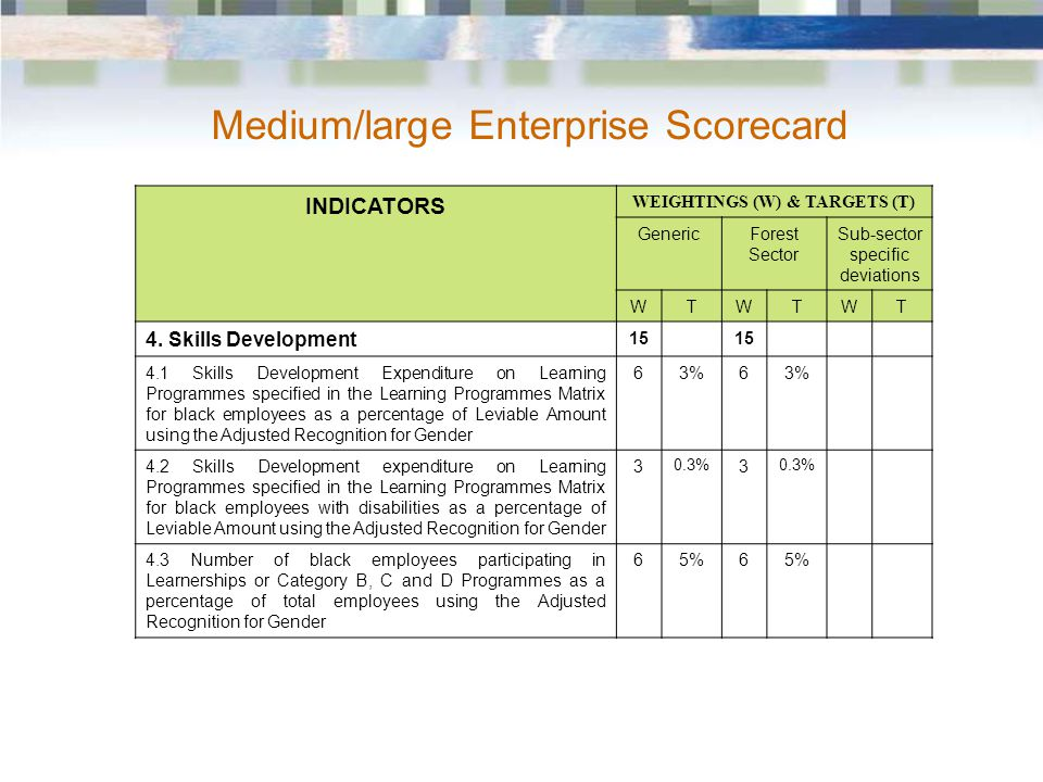 Medium/large Enterprise Scorecard INDICATORS WEIGHTINGS (W) & TARGETS (T) GenericForest Sector Sub-sector specific deviations WTWTWT 4.