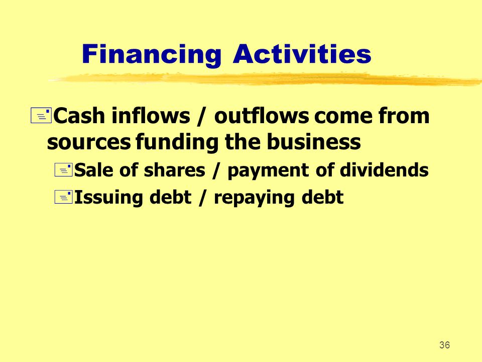 35 Operating Activities +Cash inflows and cash outflows associated with the primary operations of the business