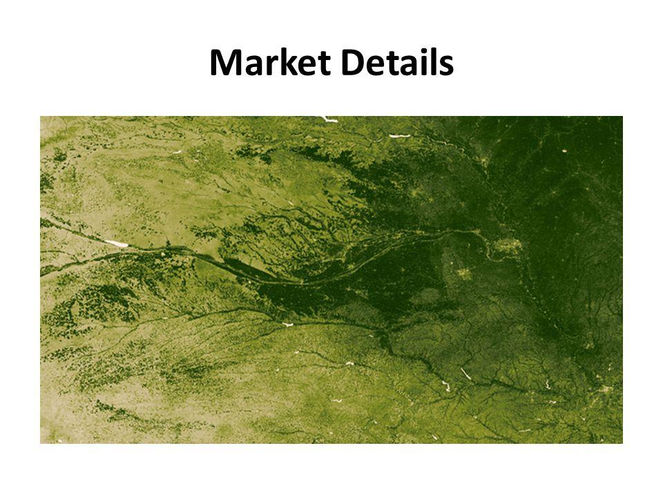 Market Details