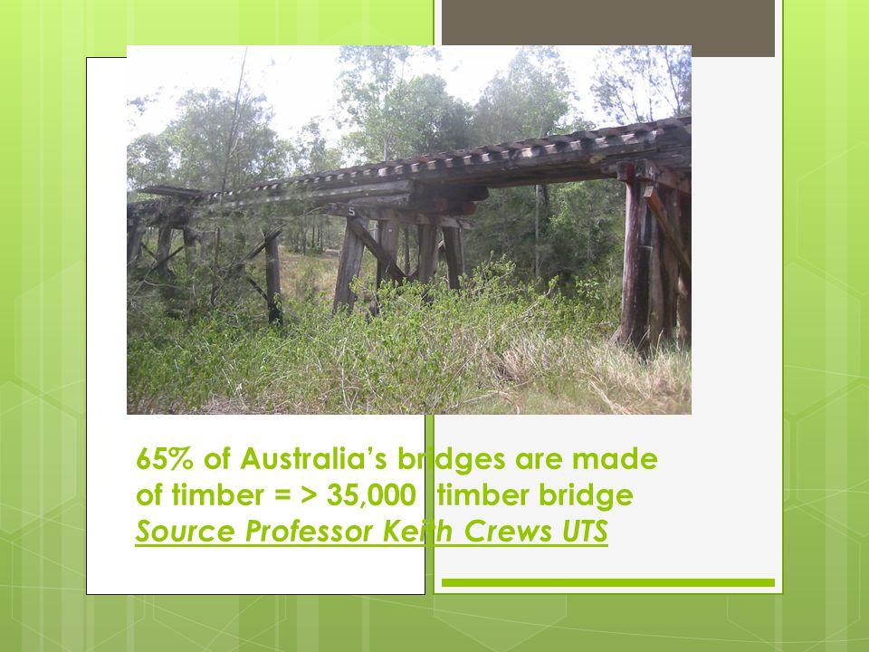 65% of Australia's bridges are made of timber = > 35,000 timber bridge Source Professor Keith Crews UTS