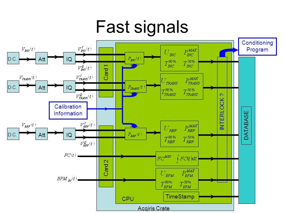 Fast signals