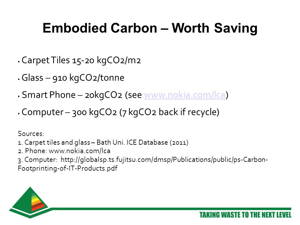 Embodied Carbon – Worth Saving Carpet Tiles 15-20 kgCO2/m2 Glass – 910 kgCO2/tonne Smart Phone – 20kgCO2 (see www.nokia.com/lca)www.nokia.com/lca Computer – 300 kgCO2 (7 kgCO2 back if recycle) Sources: 1.