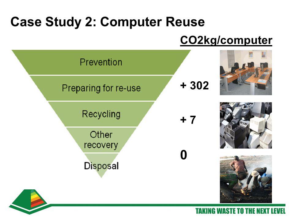 CO2kg/computer + 302 + 7 0