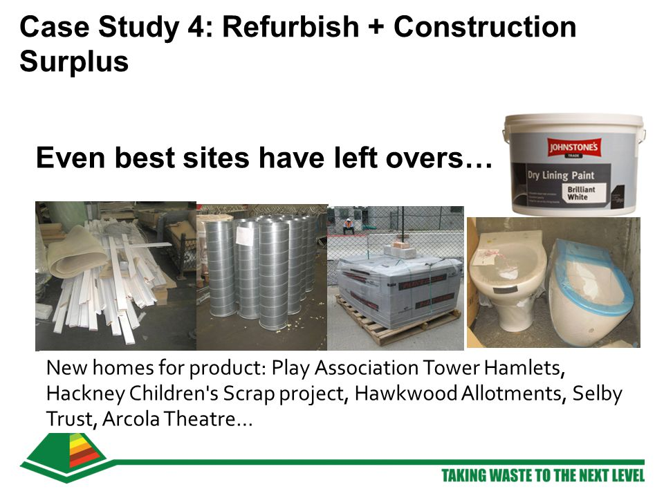 Even best sites have left overs… New homes for product: Play Association Tower Hamlets, Hackney Children s Scrap project, Hawkwood Allotments, Selby Trust, Arcola Theatre… Case Study 4: Refurbish + Construction Surplus