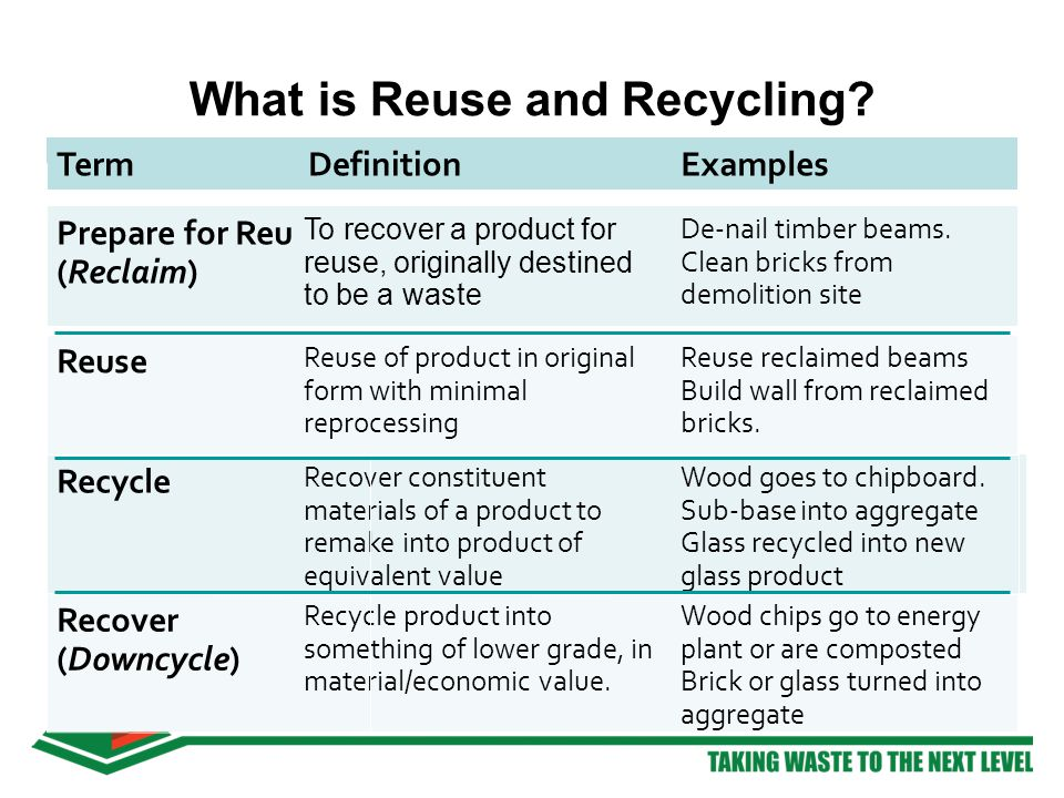 What is Reuse and Recycling? TermDefinitionExamples Prepare for Reuse (Reclaim) To recover a product for reuse, originally destined to be a waste De-n