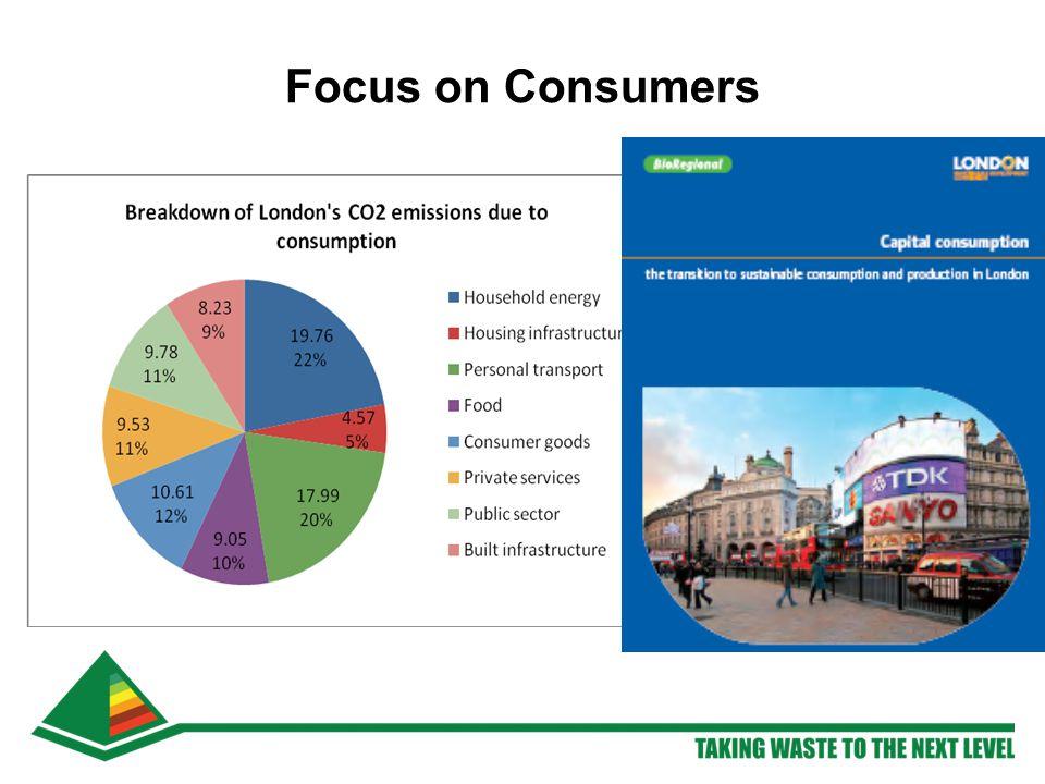 Focus on Consumers