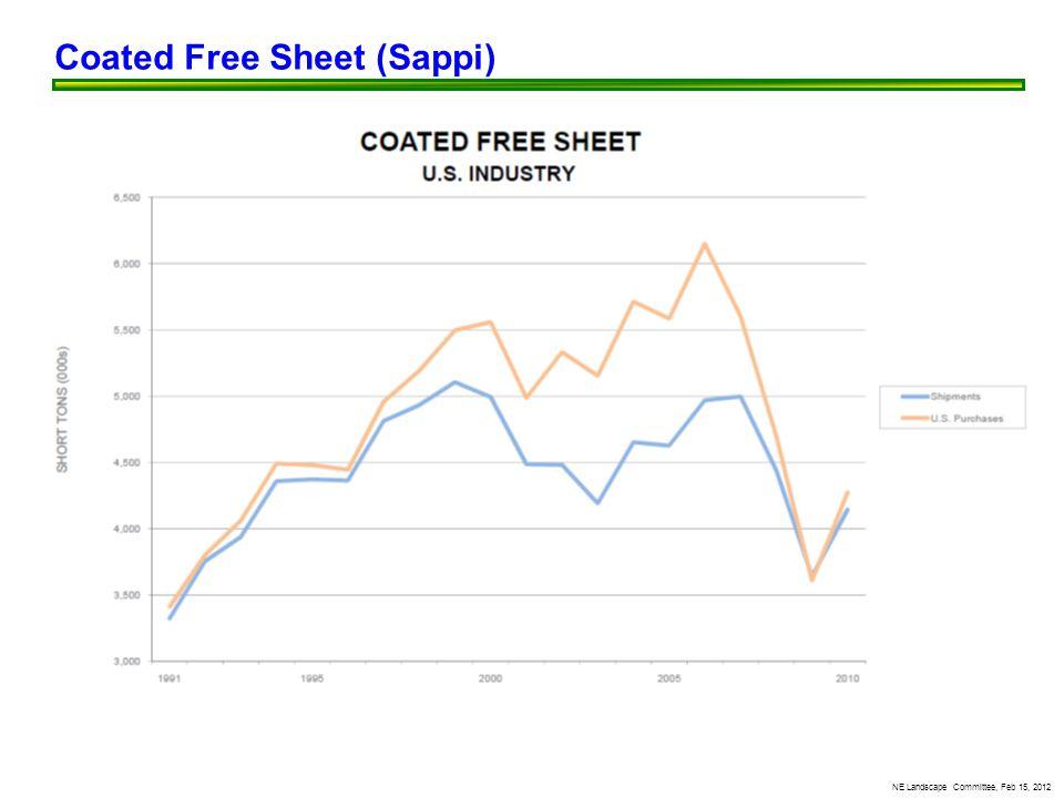 NE Landscape Committee, Feb 15, 2012 Coated Free Sheet (Sappi)