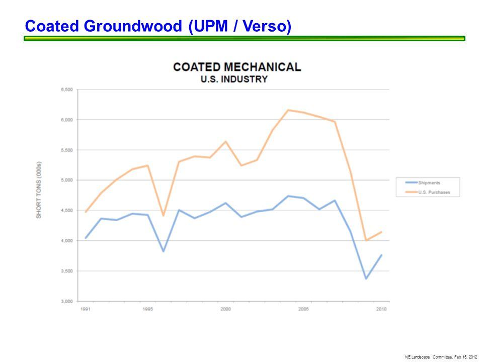 NE Landscape Committee, Feb 15, 2012 Coated Groundwood (UPM / Verso)