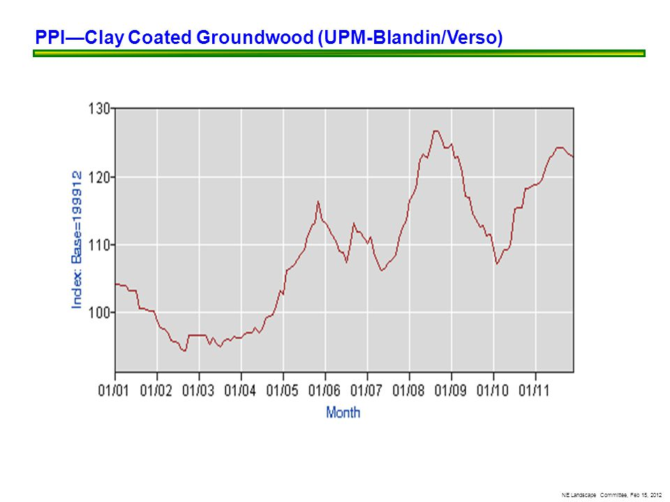NE Landscape Committee, Feb 15, 2012 PPI—Clay Coated Groundwood (UPM-Blandin/Verso)