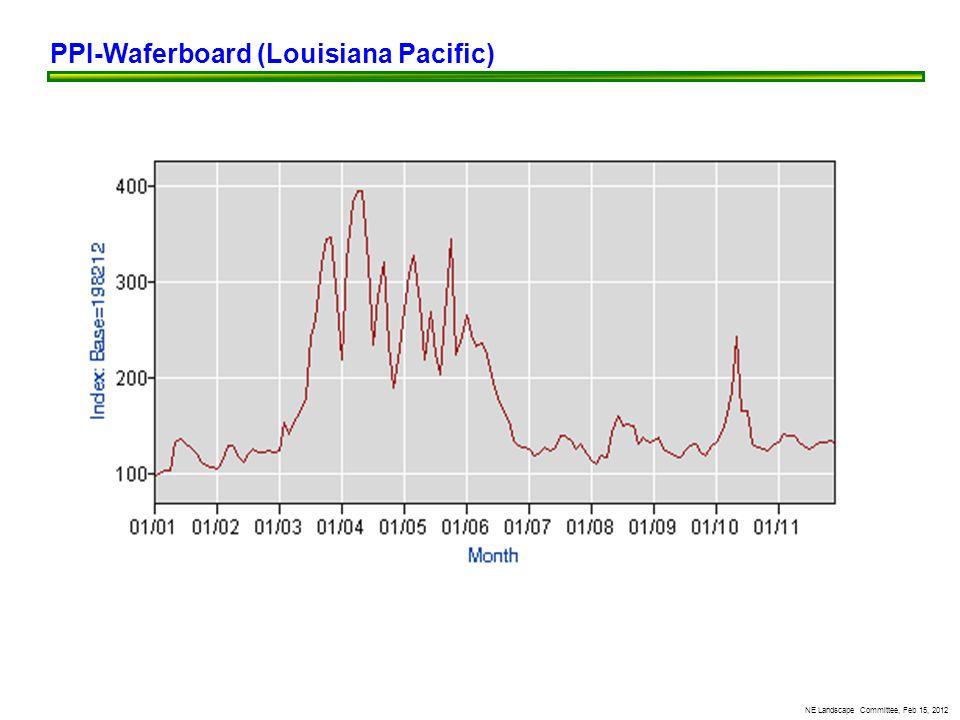 NE Landscape Committee, Feb 15, 2012 PPI-Waferboard (Louisiana Pacific)