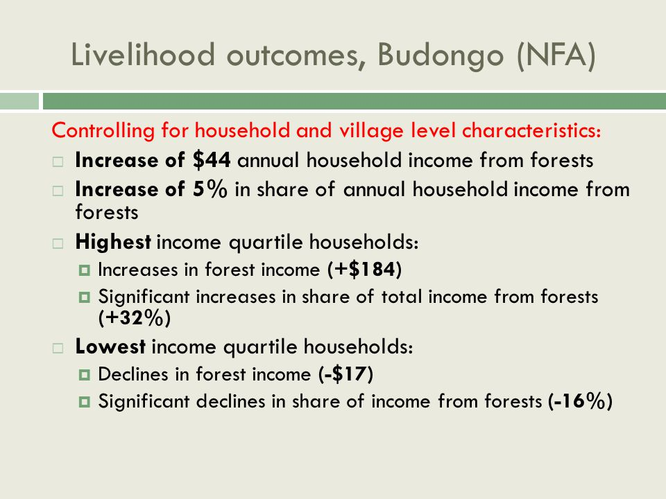 Livelihood outcomes, Budongo (NFA) Controlling for household and village level characteristics:  Increase of $44 annual household income from forests  Increase of 5% in share of annual household income from forests  Highest income quartile households:  Increases in forest income (+$184)  Significant increases in share of total income from forests (+32%)  Lowest income quartile households:  Declines in forest income (-$17)  Significant declines in share of income from forests (-16%)