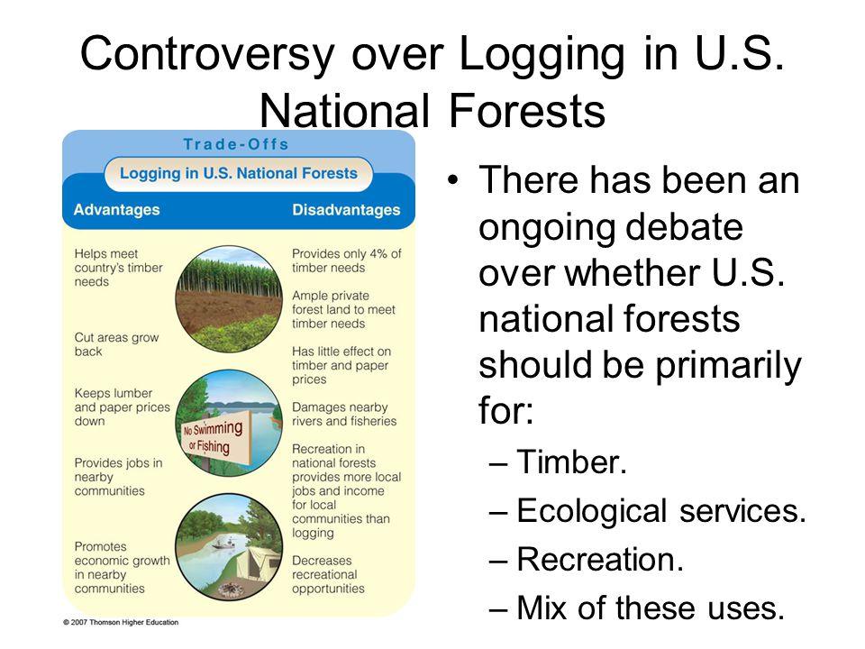 Controversy over Logging in U.S.