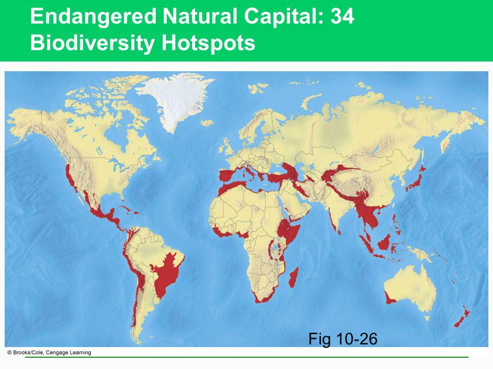 Endangered Natural Capital: 34 Biodiversity Hotspots Fig 10-26
