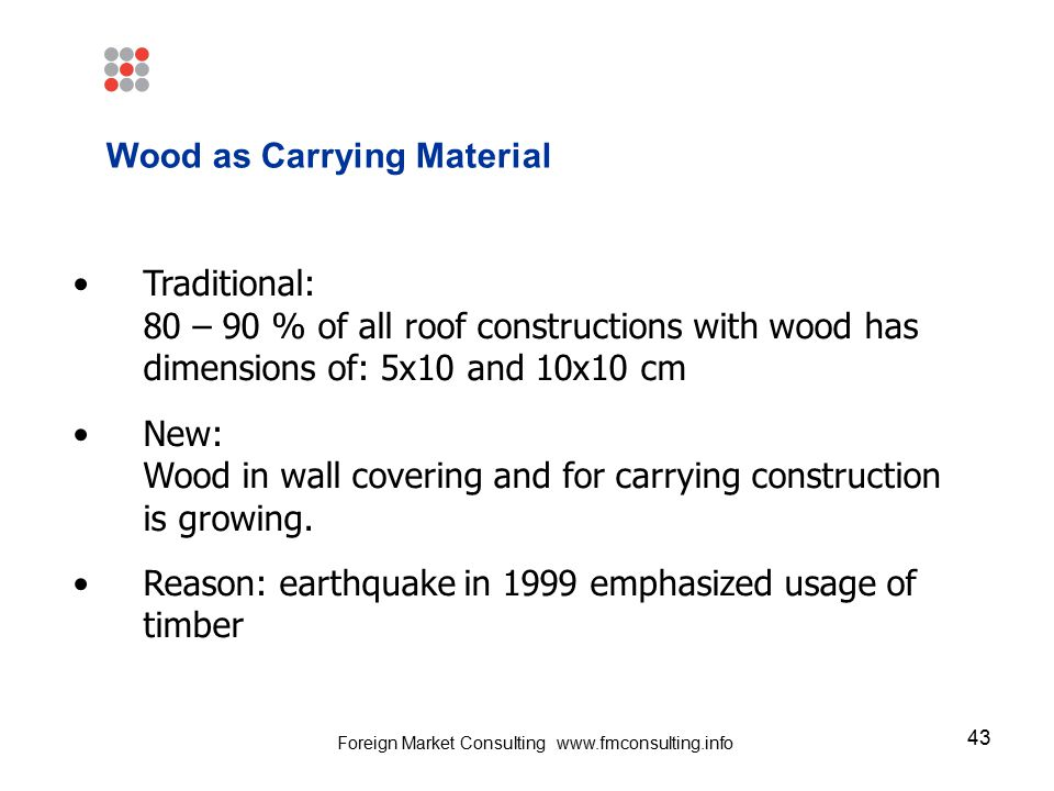 43 Traditional: 80 – 90 % of all roof constructions with wood has dimensions of: 5x10 and 10x10 cm New: Wood in wall covering and for carrying constru