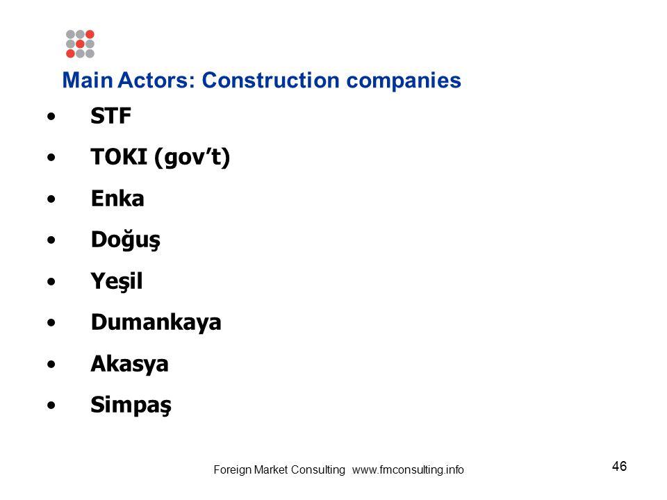 46 STF TOKI (gov't) Enka Doğuş Yeşil Dumankaya Akasya Simpaş Main Actors: Construction companies Foreign Market Consulting www.fmconsulting.info