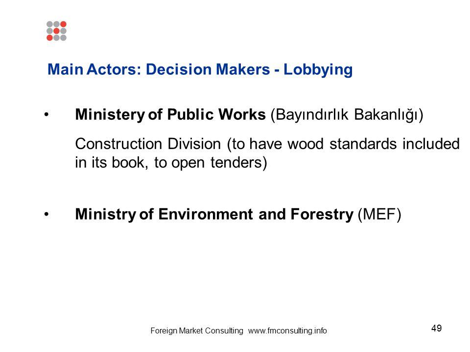 49 Ministery of Public Works (Bayındırlık Bakanlığı) Construction Division (to have wood standards included in its book, to open tenders) Ministry of