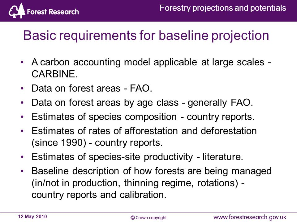 Forestry projections and potentials 12 May 2010 Basic requirements for baseline projection A carbon accounting model applicable at large scales - CARBINE.