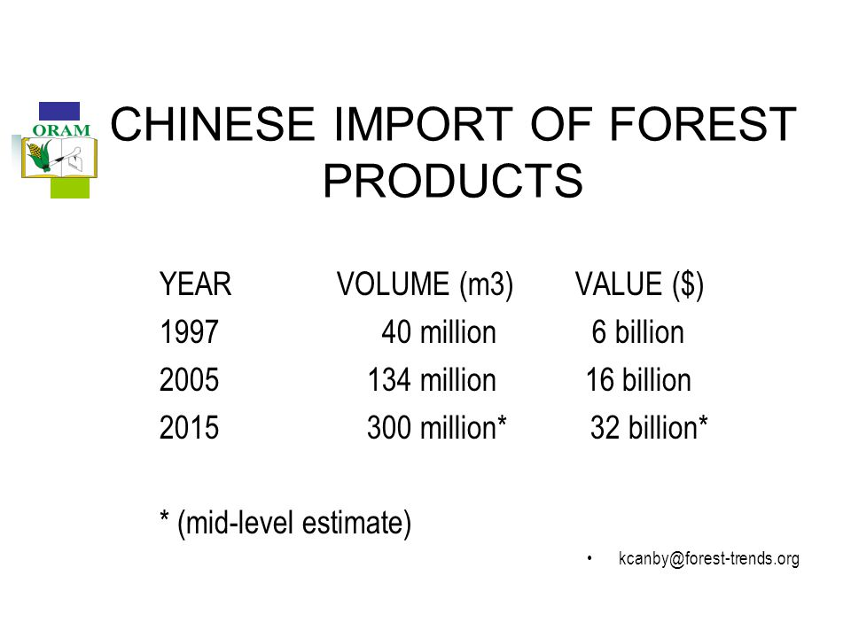 CHINESE IMPORT OF FOREST PRODUCTS YEAR VOLUME (m3) VALUE ($) 1997 40 million 6 billion 2005 134 million 16 billion 2015 300 million* 32 billion* * (mid-level estimate) kcanby@forest-trends.org