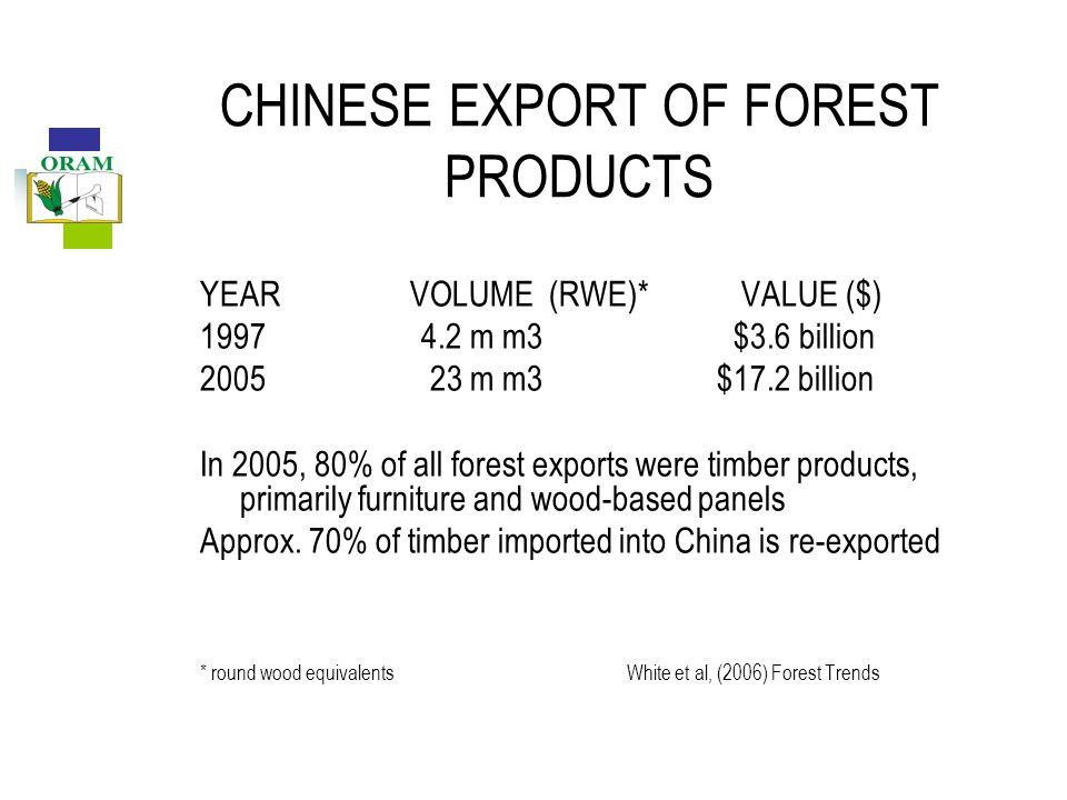 CHINESE EXPORT OF FOREST PRODUCTS YEAR VOLUME (RWE)* VALUE ($) 1997 4.2 m m3$3.6 billion 2005 23 m m3 $17.2 billion In 2005, 80% of all forest exports were timber products, primarily furniture and wood-based panels Approx.
