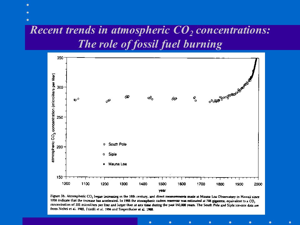 Overall Carbon flux from Western Oregon: 1972-95 A net SOURCE for 0.68 Mg C/ha/yr during 1972-95