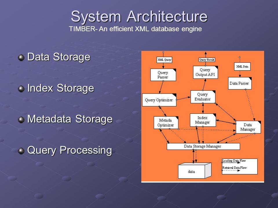 System Architecture Data Storage Index Storage Metadata Storage Query Processing TIMBER- An efficient XML database engine