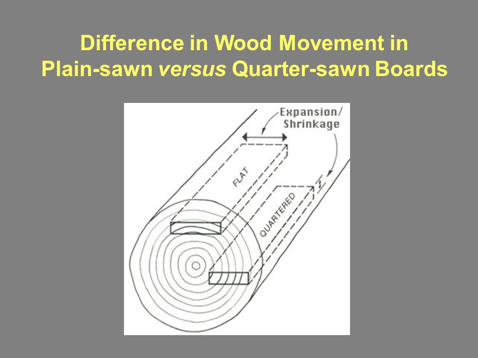 Difference in Wood Movement in Plain-sawn versus Quarter-sawn Boards