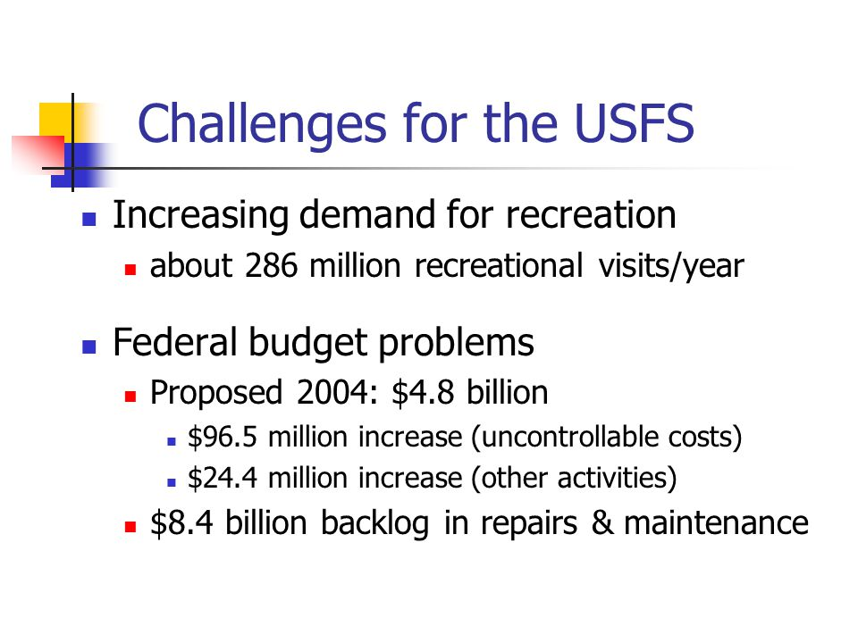 Challenges for the USFS Increasing demand for recreation about 286 million recreational visits/year Federal budget problems Proposed 2004: $4.8 billion $96.5 million increase (uncontrollable costs) $24.4 million increase (other activities) $8.4 billion backlog in repairs & maintenance