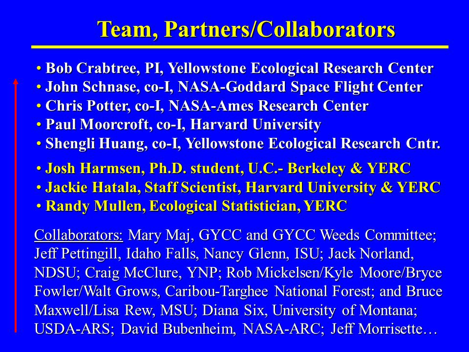Team, Partners/Collaborators Bob Crabtree, PI, Yellowstone Ecological Research Center Bob Crabtree, PI, Yellowstone Ecological Research Center John Schnase, co-I, NASA-Goddard Space Flight Center John Schnase, co-I, NASA-Goddard Space Flight Center Chris Potter, co-I, NASA-Ames Research Center Chris Potter, co-I, NASA-Ames Research Center Paul Moorcroft, co-I, Harvard University Paul Moorcroft, co-I, Harvard University Shengli Huang, co-I, Yellowstone Ecological Research Cntr.