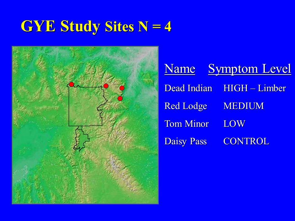 Tom Miner Basin Daisy Pass Sheridan Point HyMap Imagery (R-17, G-8, B-2) of Study Locations