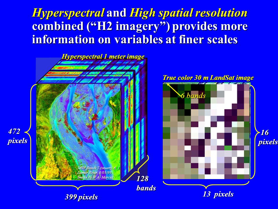 Hyperspectral and High spatial resolution combined ( H2 imagery ) provides more information on variables at finer scales 16 16pixels 13 pixels True color 30 m LandSat image 6 bands 399 pixels 472pixels Hyperspectral 1 meter image MNF Bands 7 (invert), 6, 1 Lamar River, 8/03/99 Image by W.A.