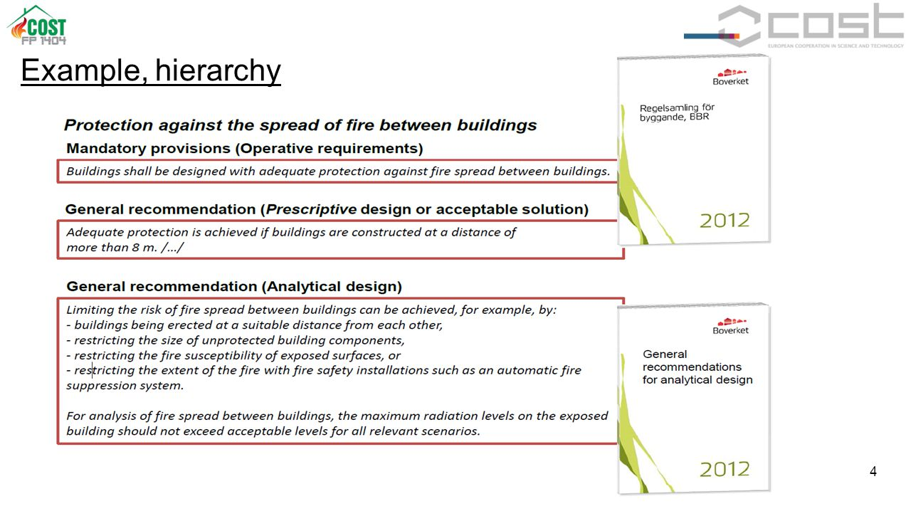 5 Fire safety engineering – analytical design procedures