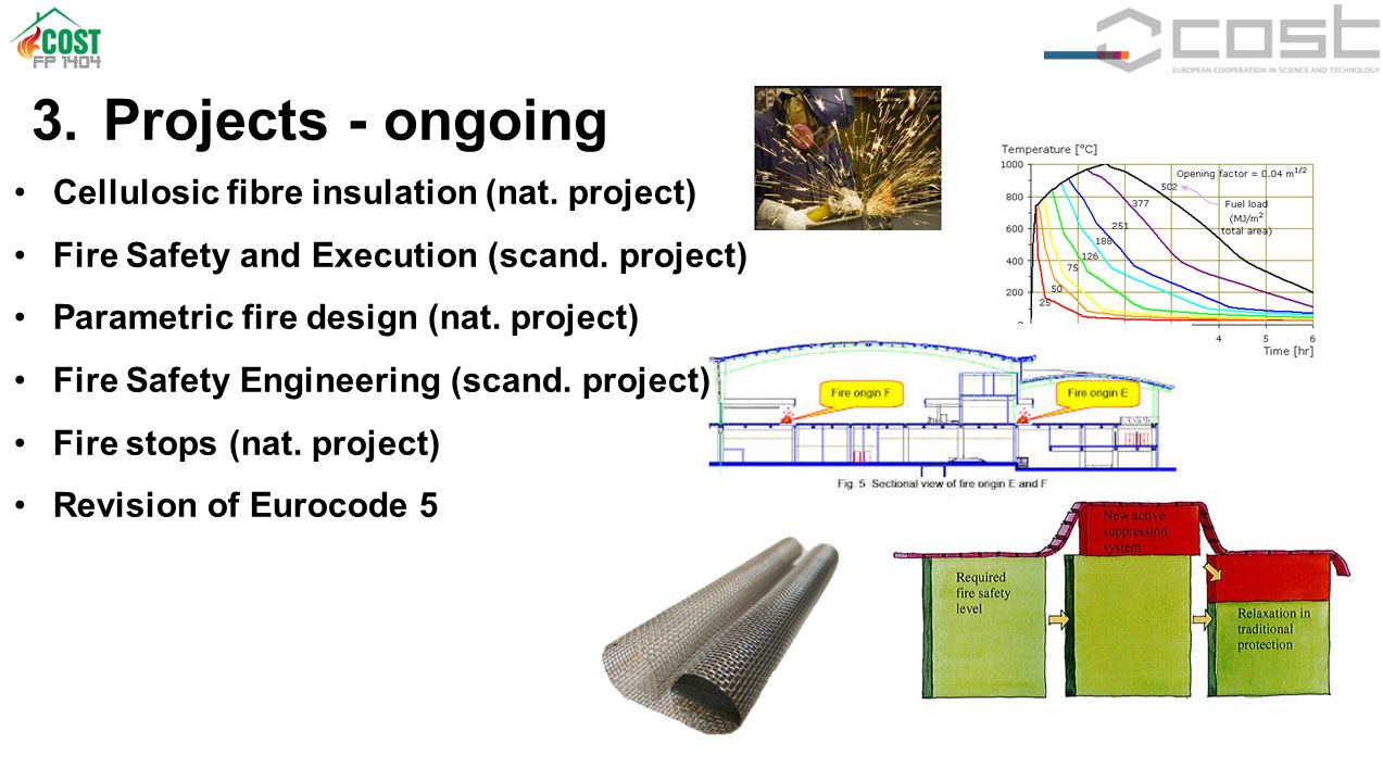 3. Projects - ongoing Cellulosic fibre insulation (nat.