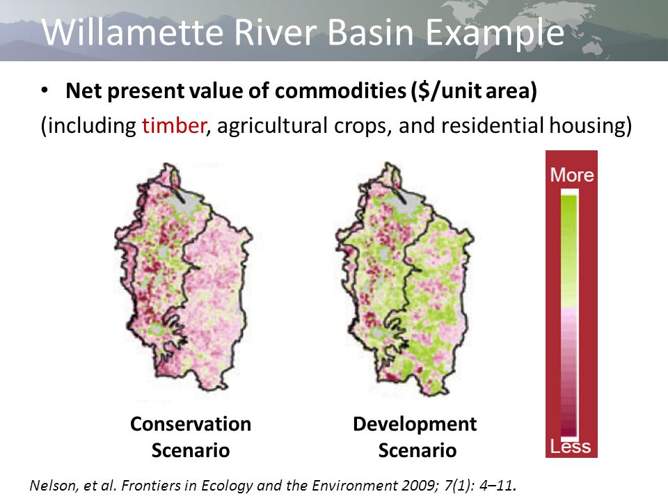 Willamette River Basin Example Net present value of commodities ($/unit area) (including timber, agricultural crops, and residential housing) Conservation Scenario Development Scenario Nelson, et al.