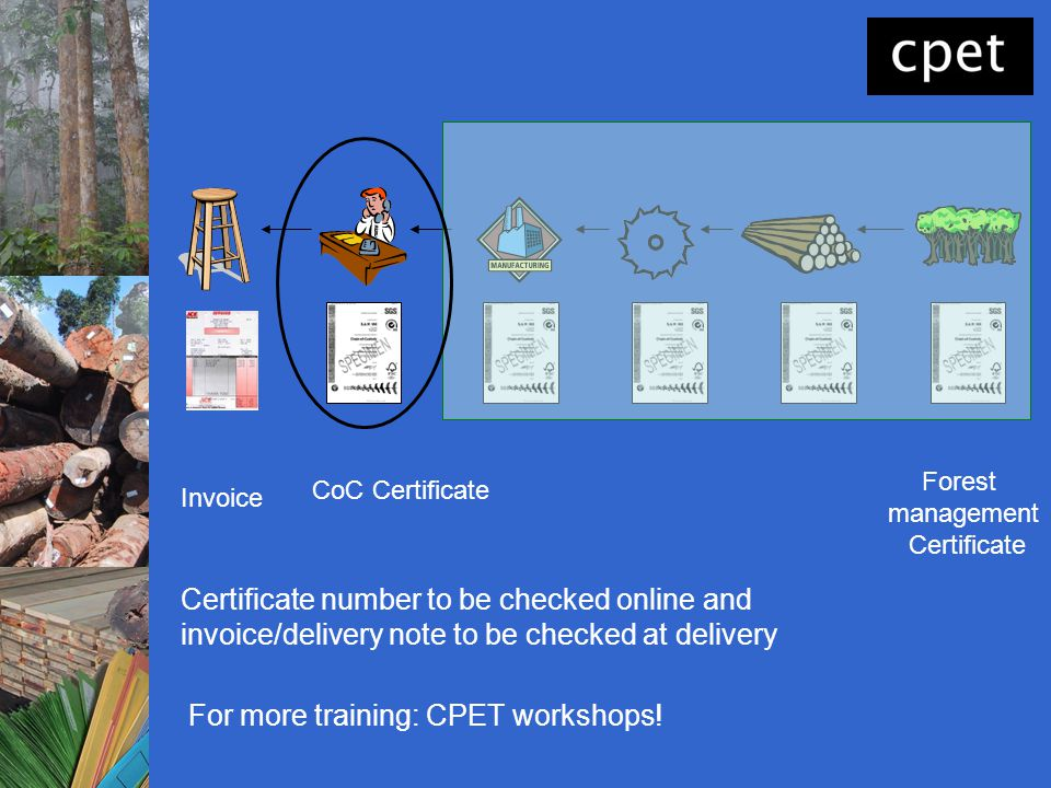 Certificate number to be checked online and invoice/delivery note to be checked at delivery Invoice CoC Certificate Forest management Certificate For