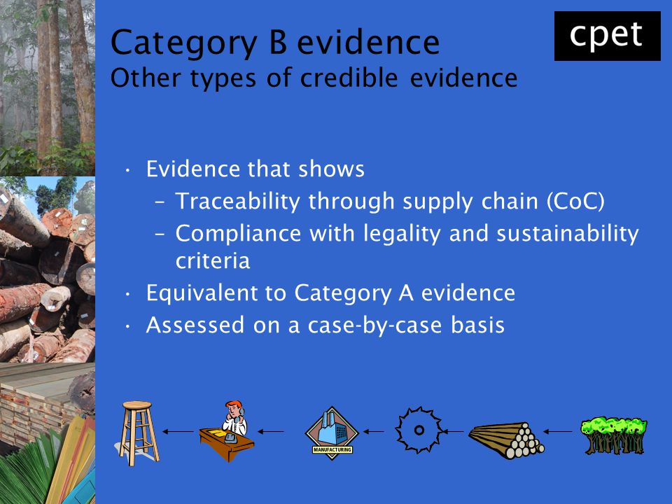 Category B evidence Other types of credible evidence Evidence that shows –Traceability through supply chain (CoC) –Compliance with legality and sustai