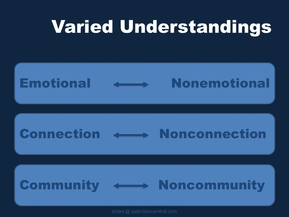 Varied Understandings slides @ patricklowenthal.com Emotional Nonemotional Connection Nonconnection Community Noncommunity