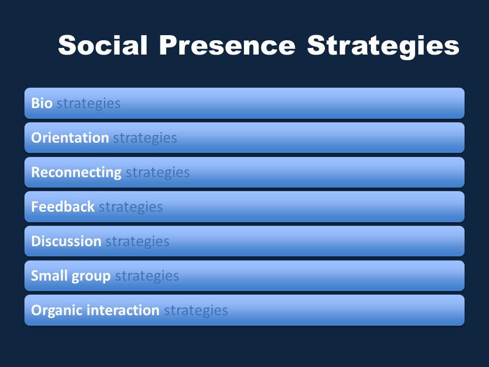 Social Presence Strategies Bio strategiesOrientation strategiesReconnecting strategiesFeedback strategiesDiscussion strategiesSmall group strategiesOrganic interaction strategies